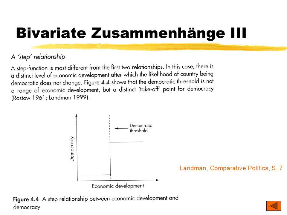Bivariate Zusammenhänge III