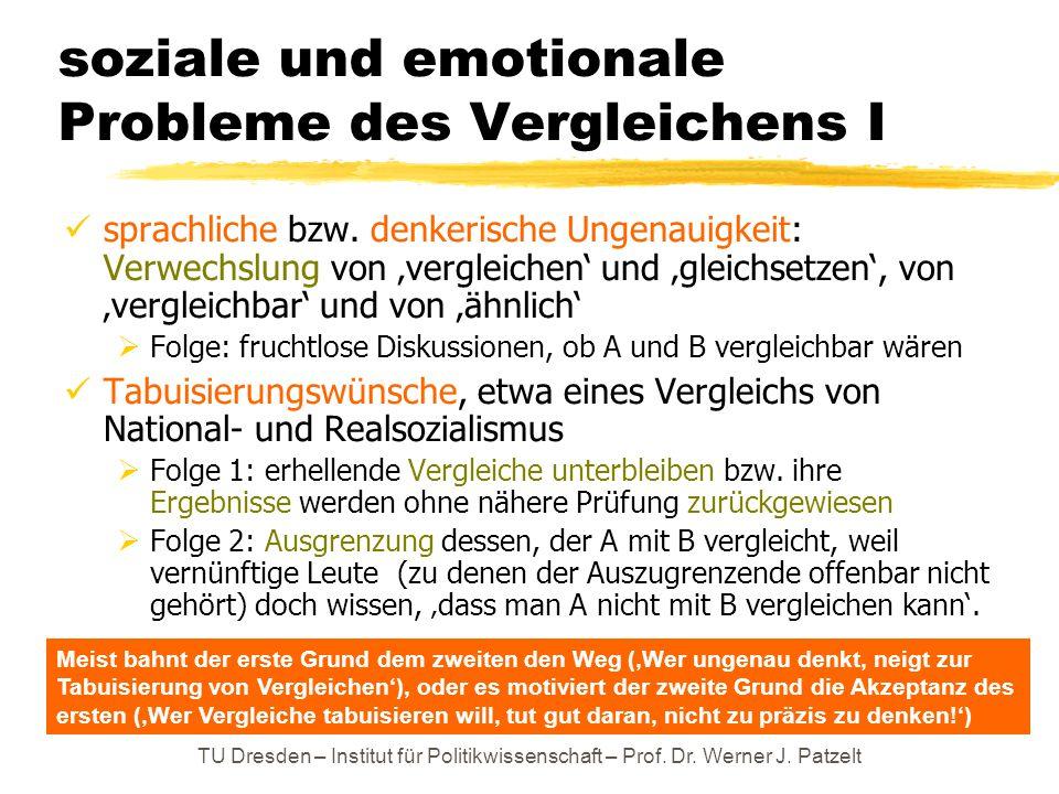 soziale und emotionale Probleme des Vergleichens I
