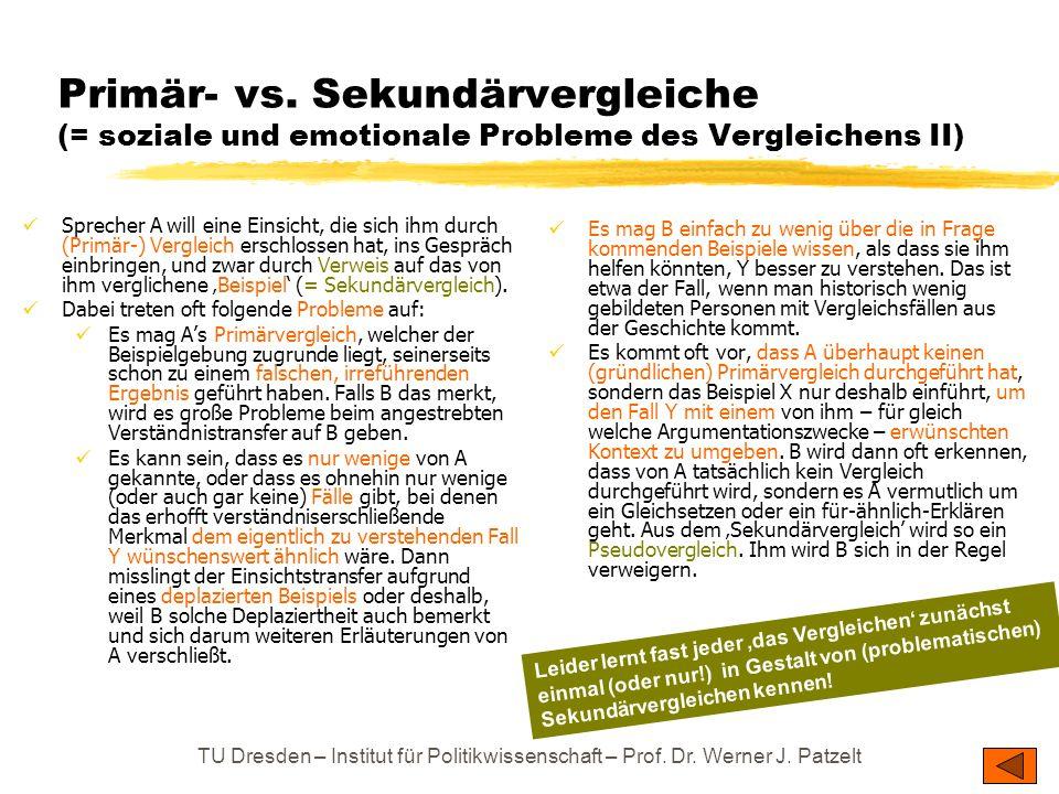 Primär- vs. Sekundärvergleiche (= soziale und emotionale Probleme des Vergleichens II)