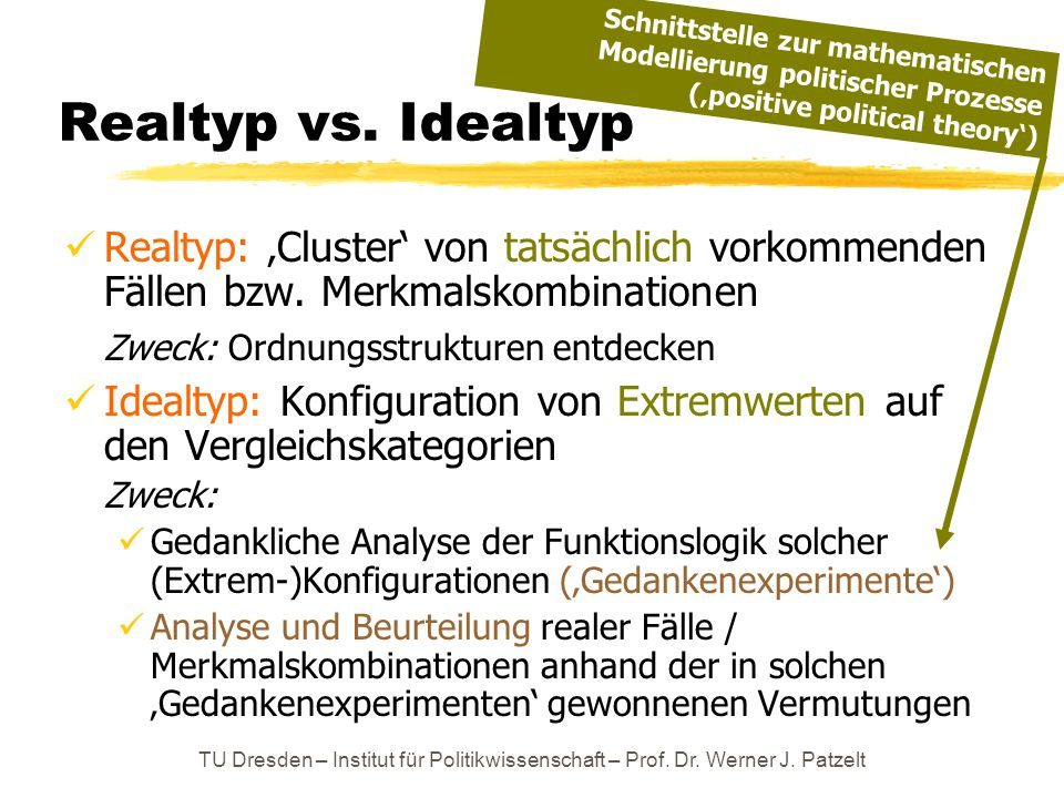 Schnittstelle zur mathematischen Modellierung politischer Prozesse ('positive political theory')