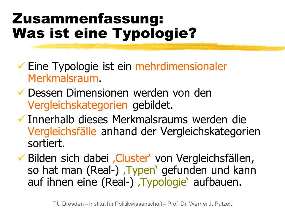 Zusammenfassung: Was ist eine Typologie