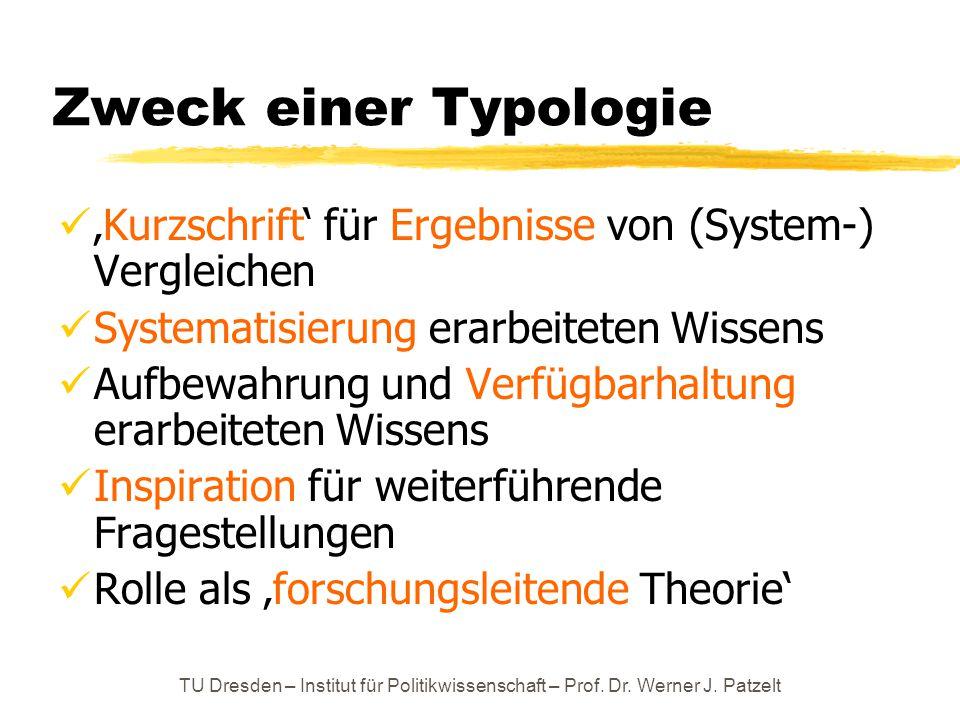Zweck einer Typologie 'Kurzschrift' für Ergebnisse von (System-) Vergleichen. Systematisierung erarbeiteten Wissens.