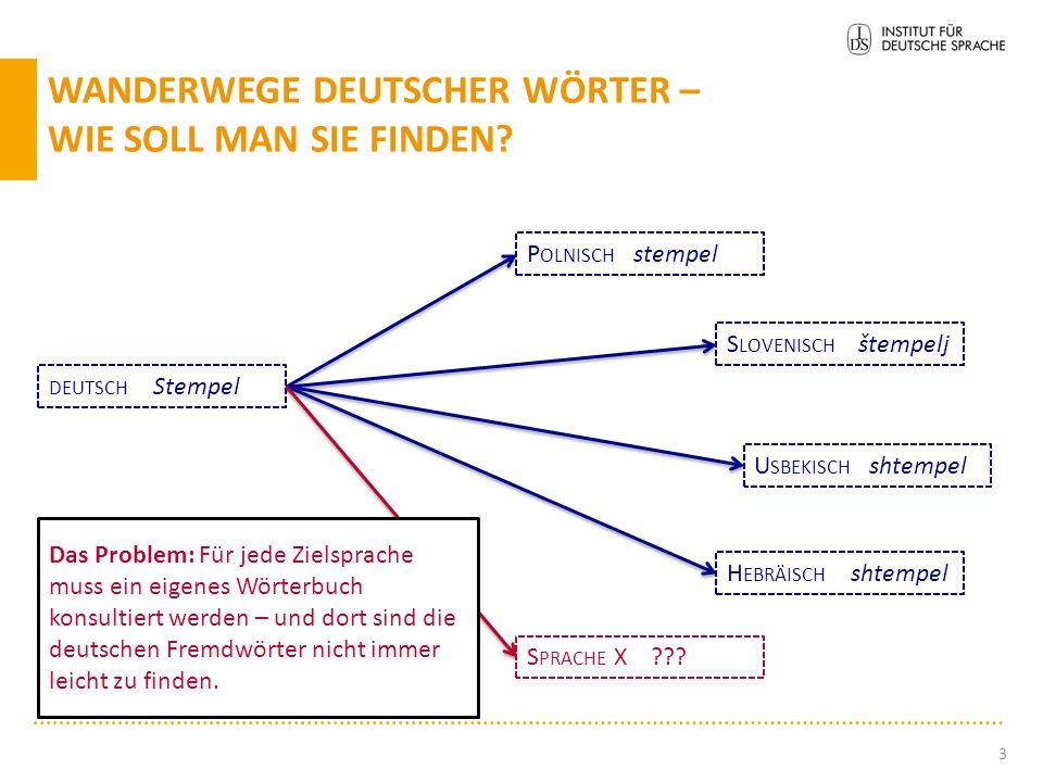 Wanderwege deutscher Wörter – wie soll man sie finden