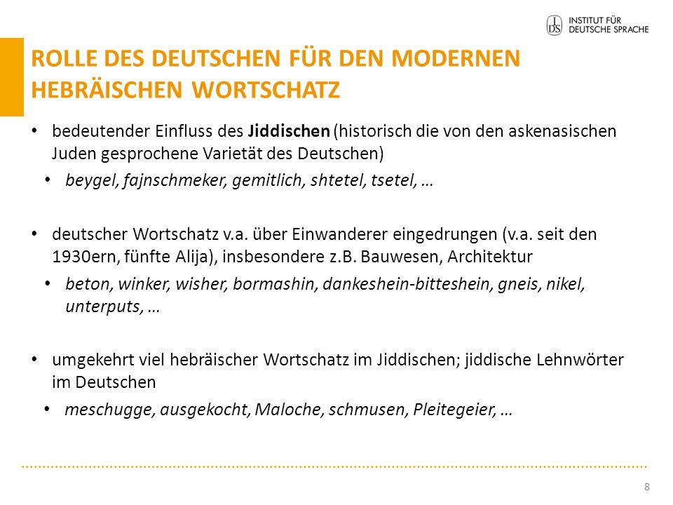 Rolle des Deutschen für den modernen hebräischen Wortschatz