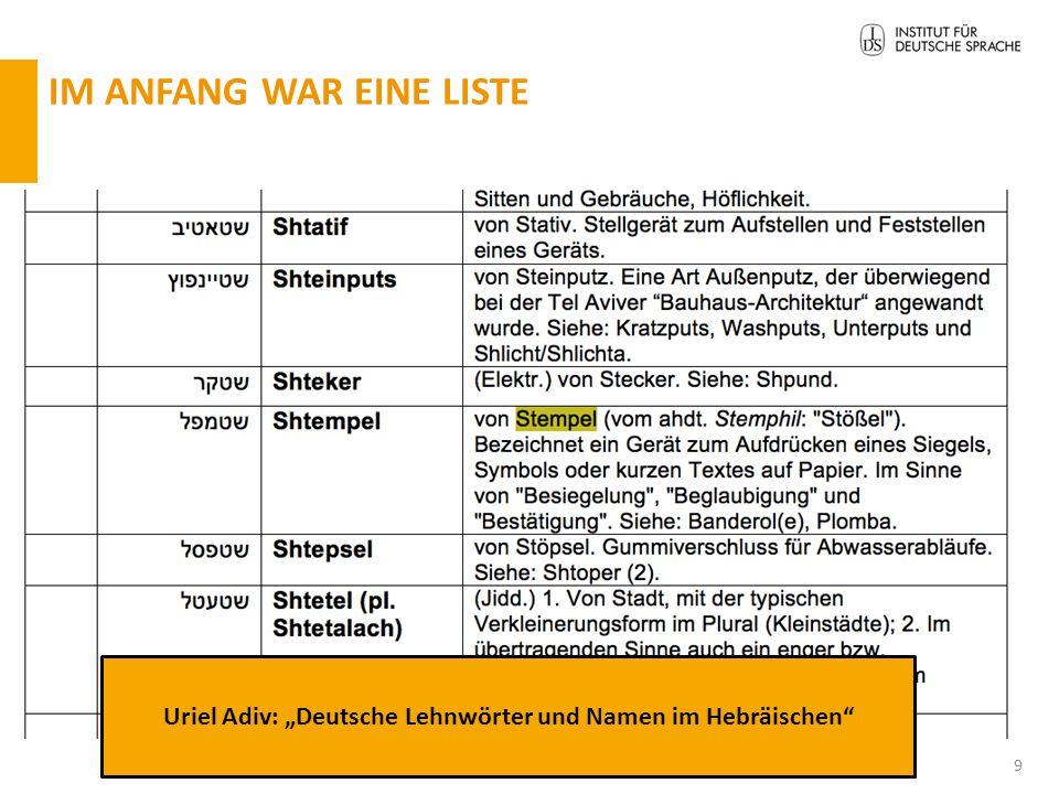 """Uriel Adiv: """"Deutsche Lehnwörter und Namen im Hebräischen"""