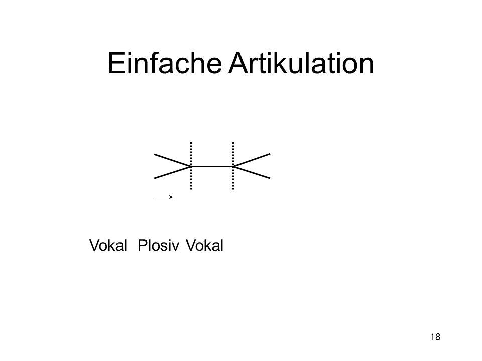 Einfache Artikulation