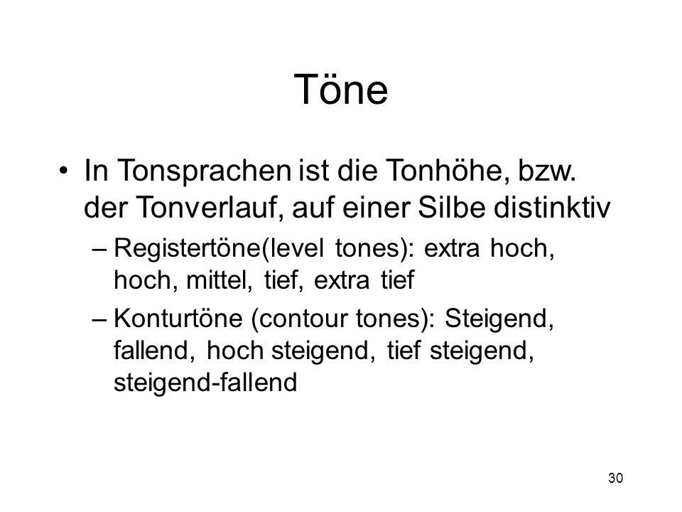 Töne In Tonsprachen ist die Tonhöhe, bzw. der Tonverlauf, auf einer Silbe distinktiv.