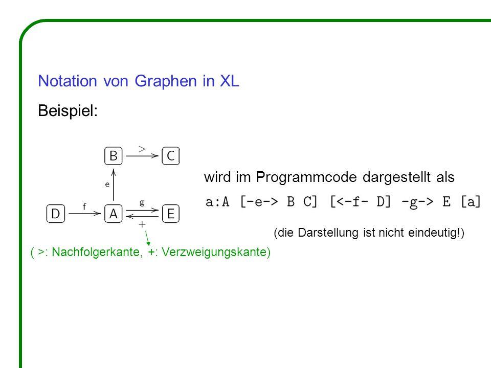 Notation von Graphen in XL Beispiel: