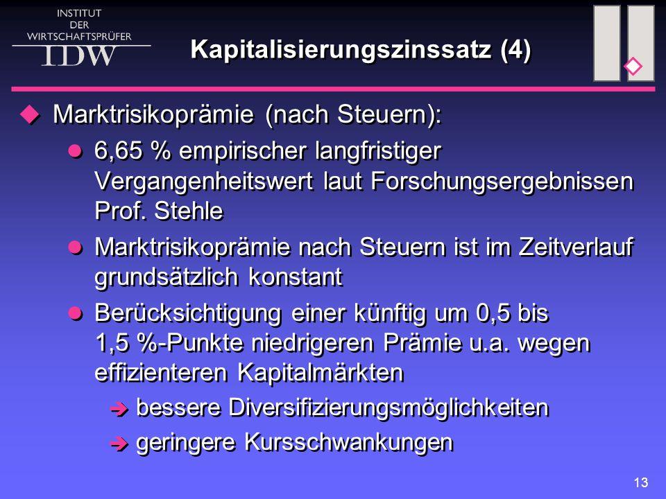 Kapitalisierungszinssatz (4)