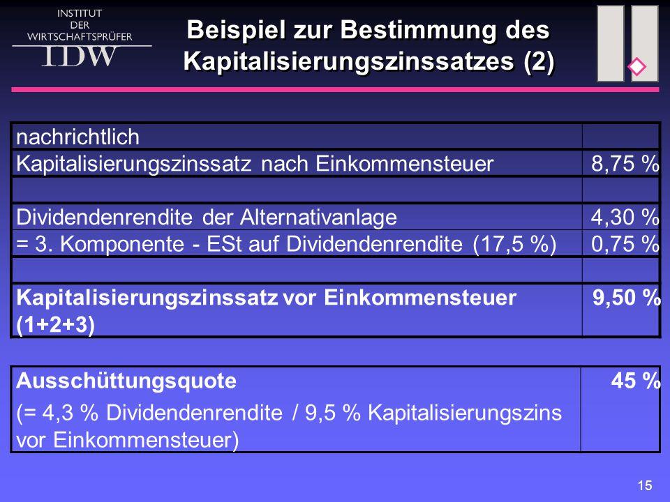 Beispiel zur Bestimmung des Kapitalisierungszinssatzes (2)