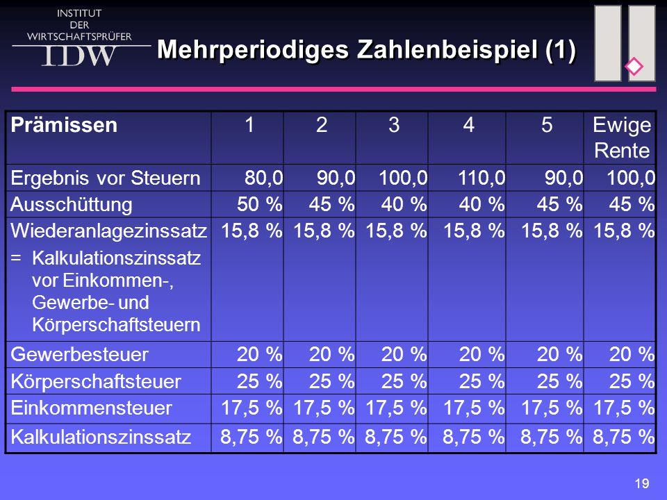 Mehrperiodiges Zahlenbeispiel (1)
