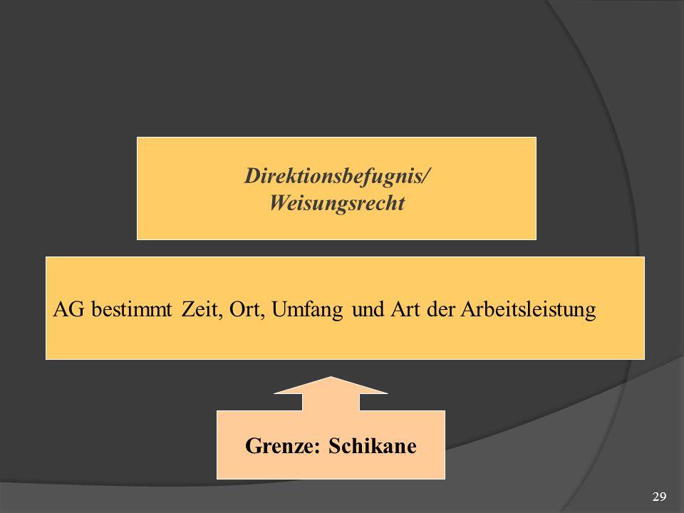 Direktionsbefugnis/ Weisungsrecht