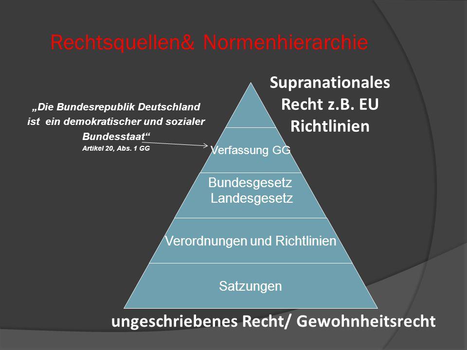 Rechtsquellen& Normenhierarchie
