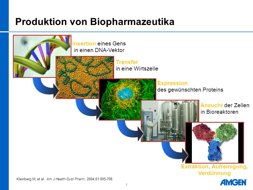 Produktion von Biopharmazeutika