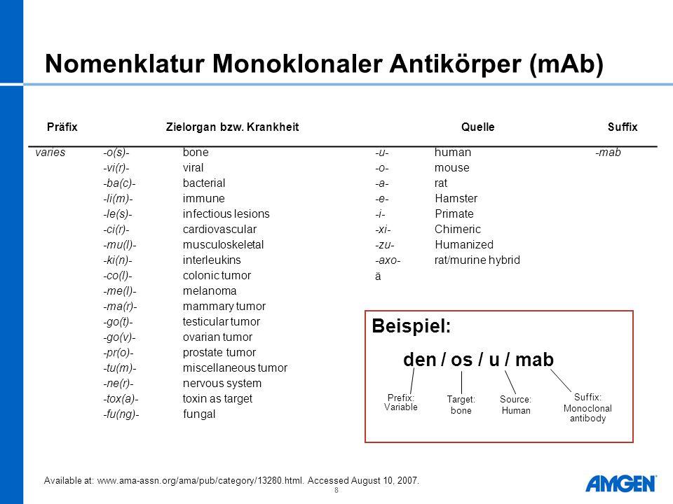 Nomenklatur Monoklonaler Antikörper (mAb)