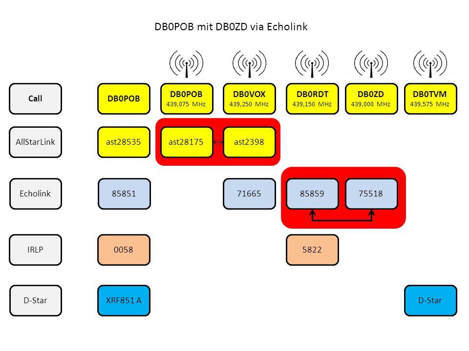DB0POB mit DB0ZD via Echolink