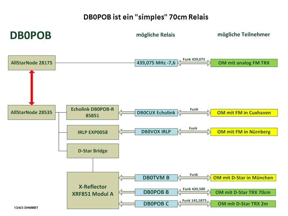 DB0POB ist ein simples 70cm Relais