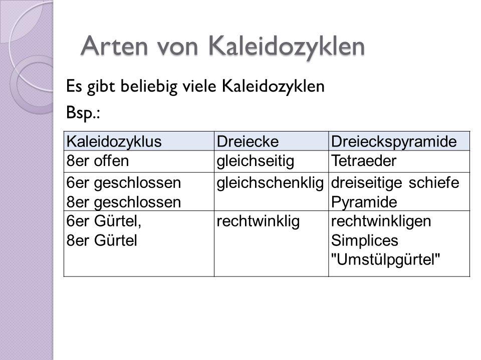 Arten von Kaleidozyklen