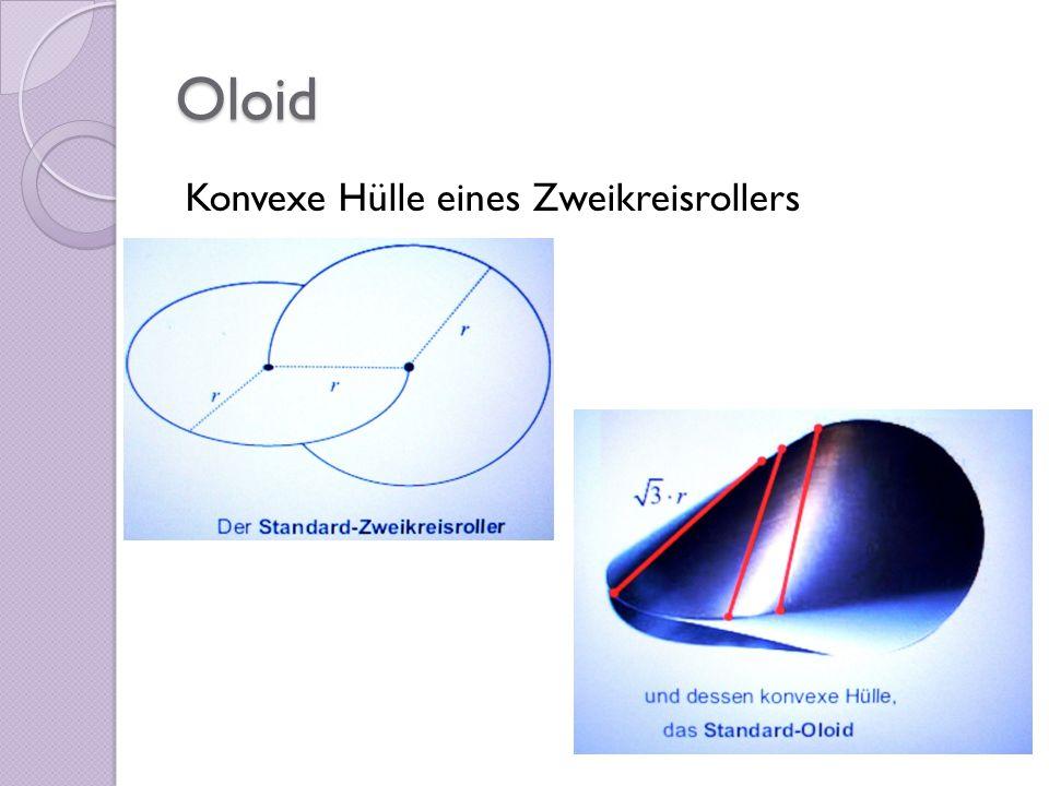 Oloid Konvexe Hülle eines Zweikreisrollers
