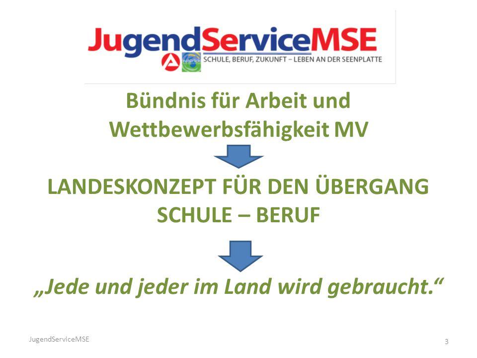 Bündnis für Arbeit und Wettbewerbsfähigkeit MV