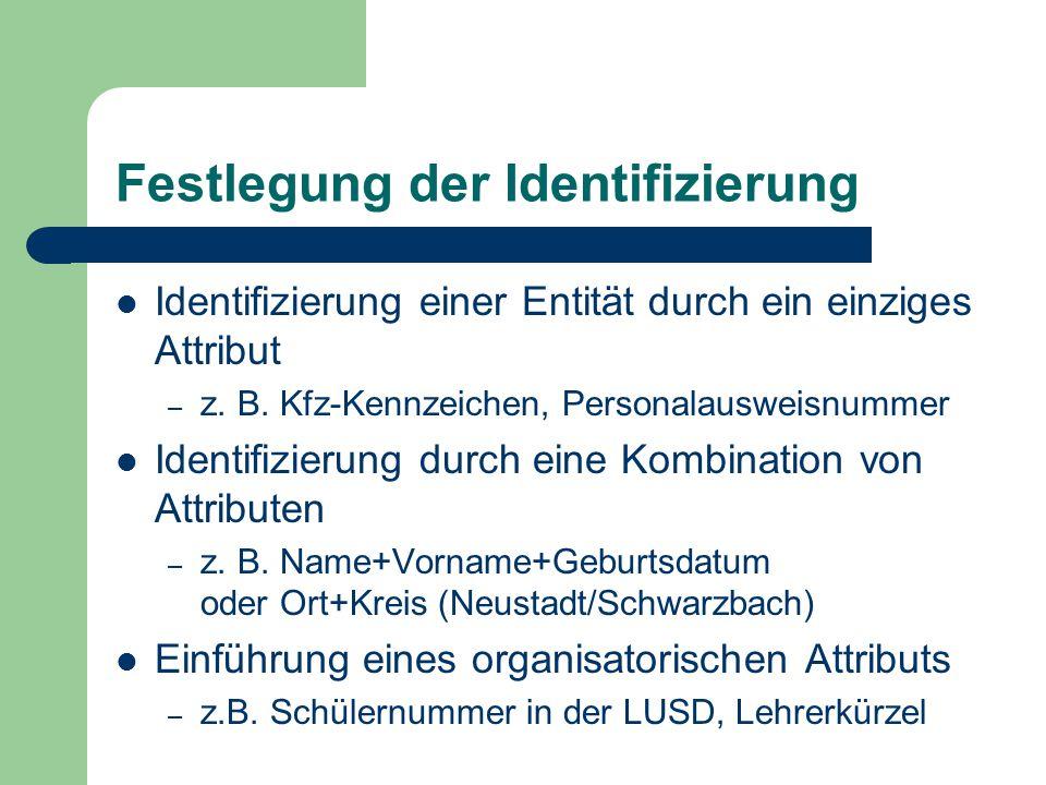 Festlegung der Identifizierung