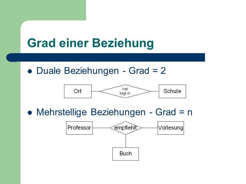Grad einer Beziehung Duale Beziehungen - Grad = 2