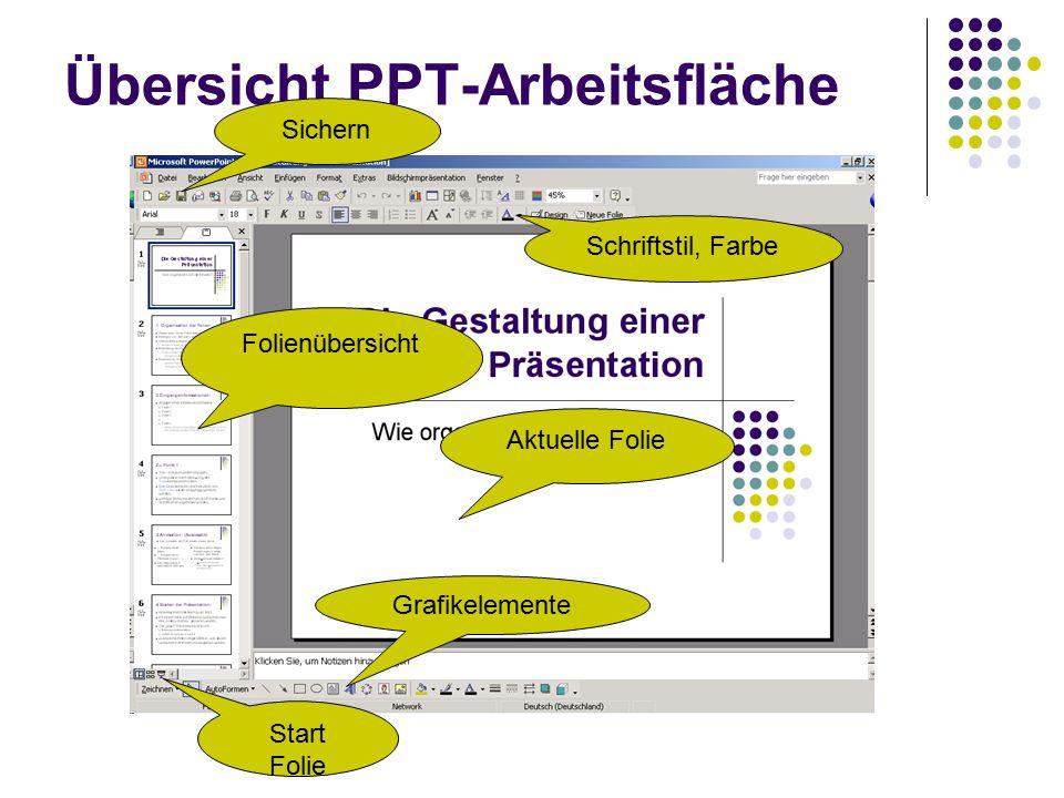 Übersicht PPT-Arbeitsfläche