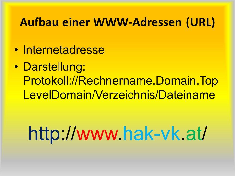 Aufbau einer WWW-Adressen (URL)
