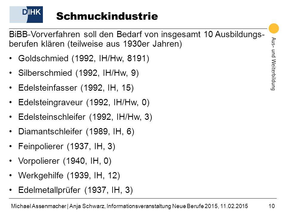 Schmuckindustrie BiBB-Vorverfahren soll den Bedarf von insgesamt 10 Ausbildungs-berufen klären (teilweise aus 1930er Jahren)