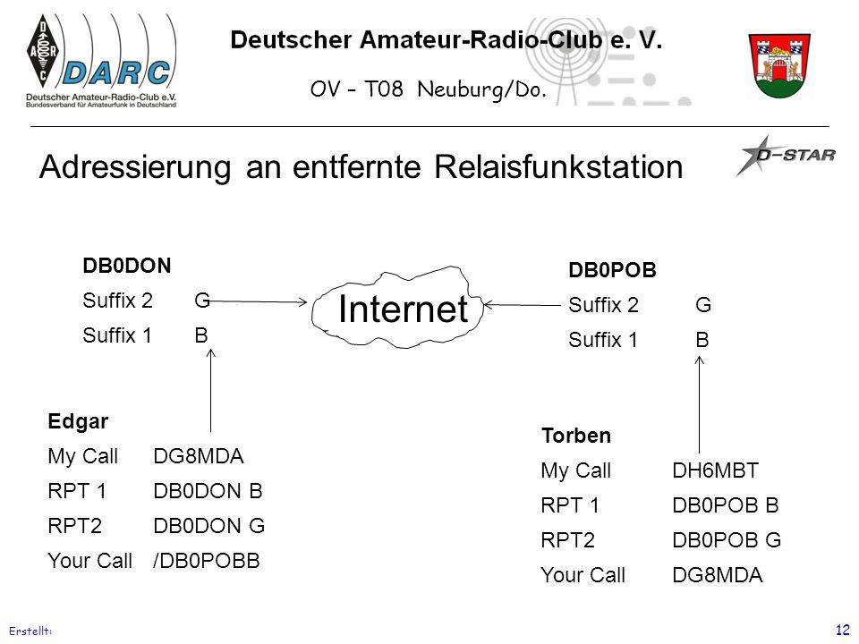 Internet Adressierung an entfernte Relaisfunkstation