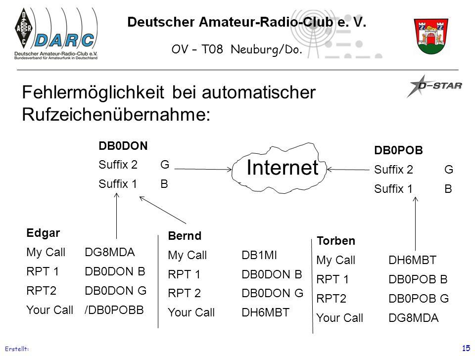 Internet Fehlermöglichkeit bei automatischer Rufzeichenübernahme: