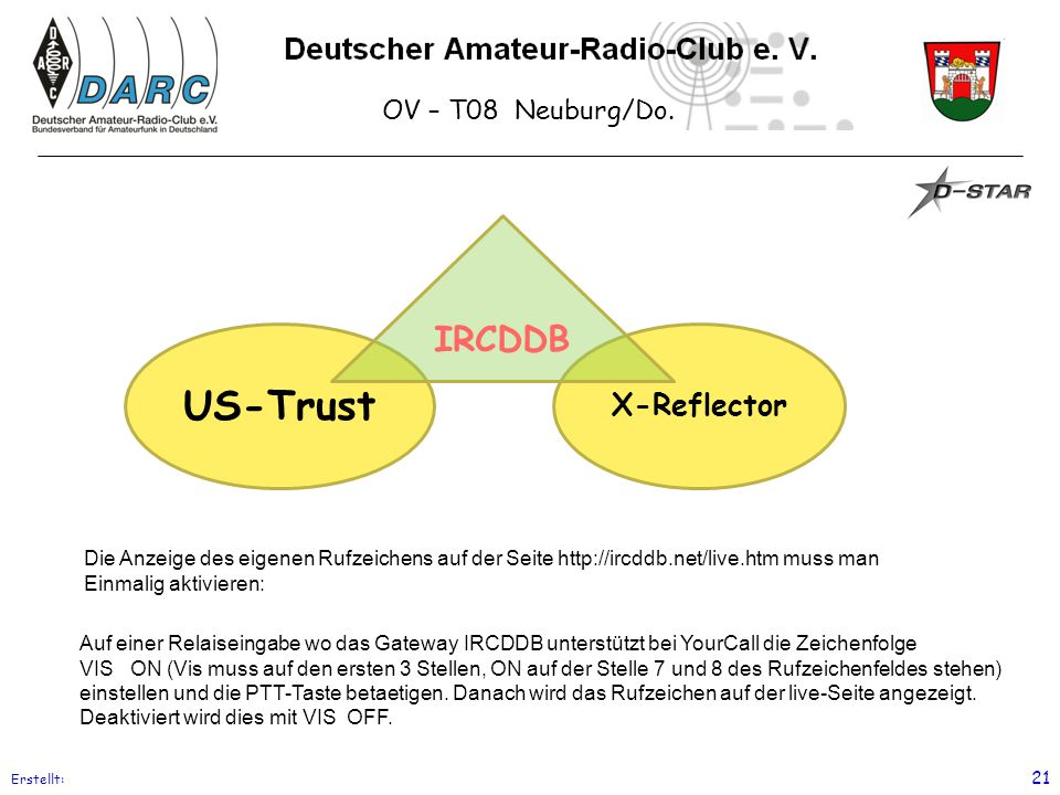 US-Trust IRCDDB X-Reflector OV – T08 Neuburg/Do.