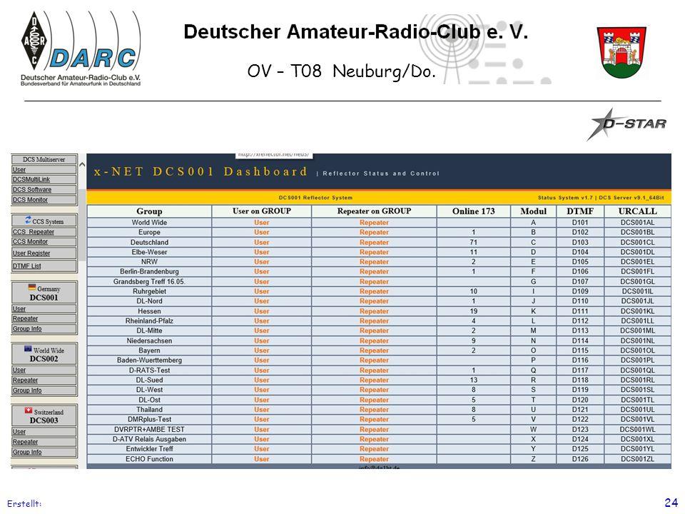 OV – T08 Neuburg/Do. Erstellt: 24