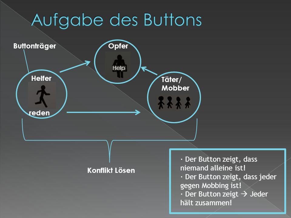 Aufgabe des Buttons Buttonträger Opfer Helfer Täter/ Mobber reden