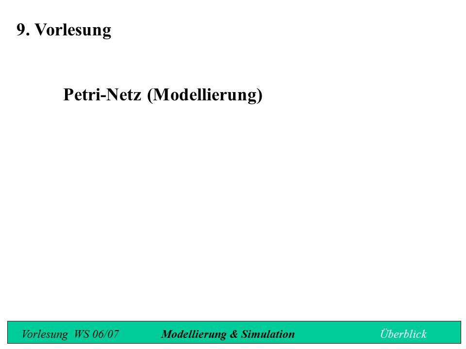 9. Vorlesung Petri-Netz (Modellierung)