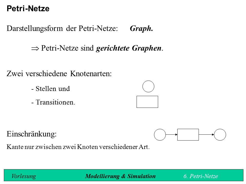 Darstellungsform der Petri-Netze: Graph.