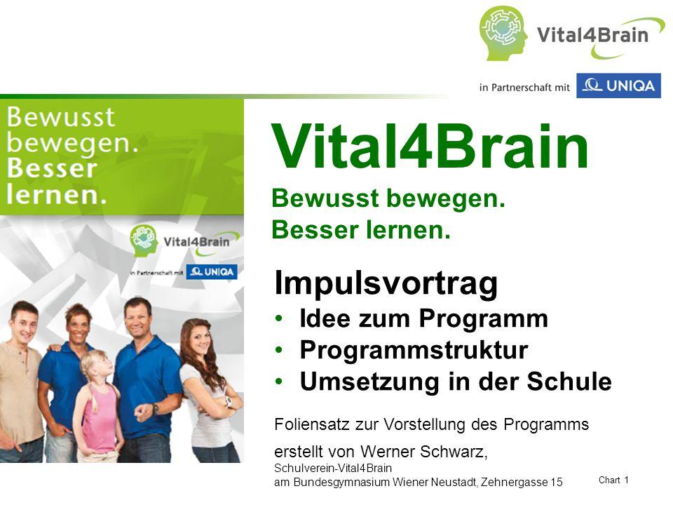 Vital4Brain Impulsvortrag Bewusst bewegen. Besser lernen.