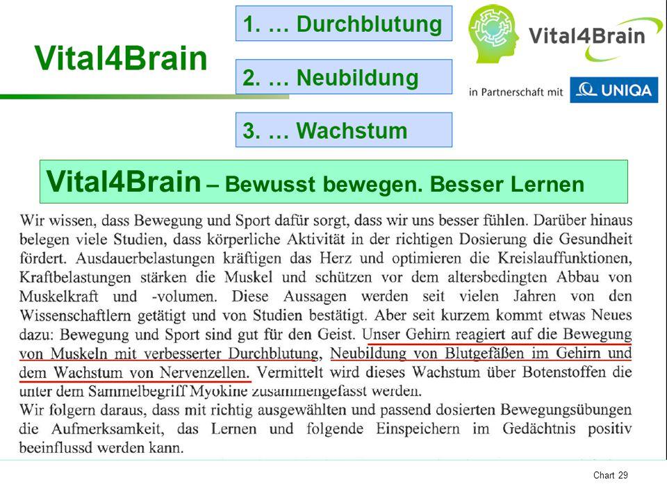 Vital4Brain – Bewusst bewegen. Besser Lernen