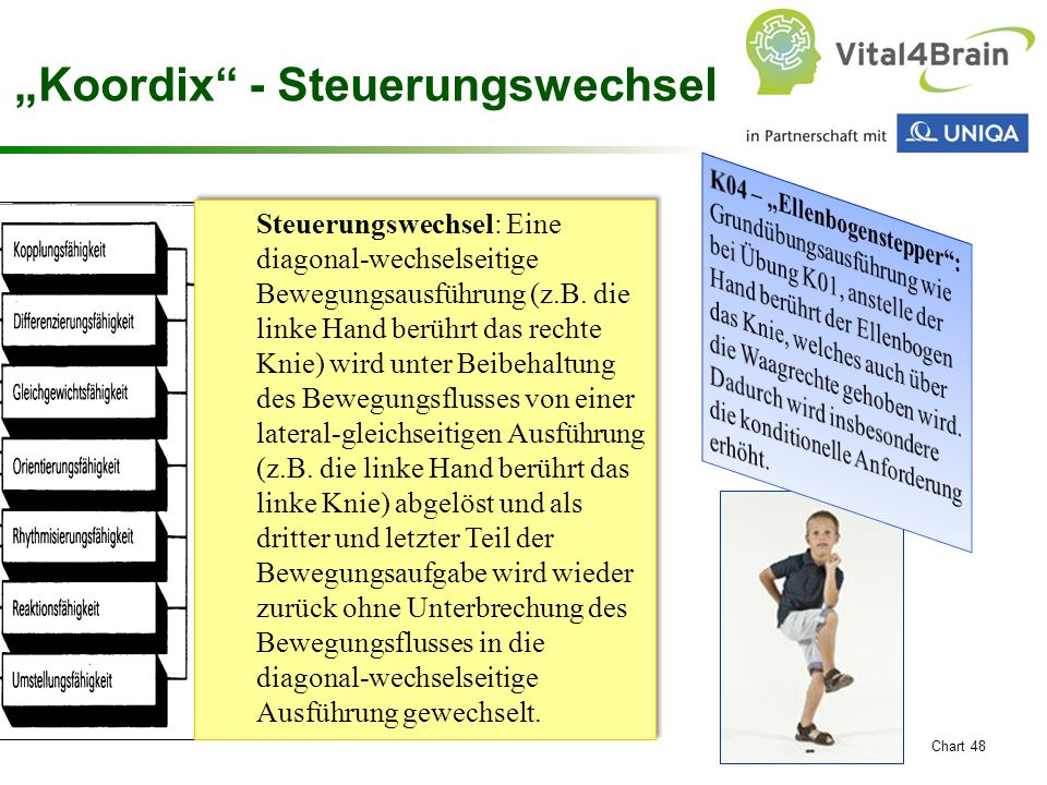 """Koordix - Steuerungswechsel"