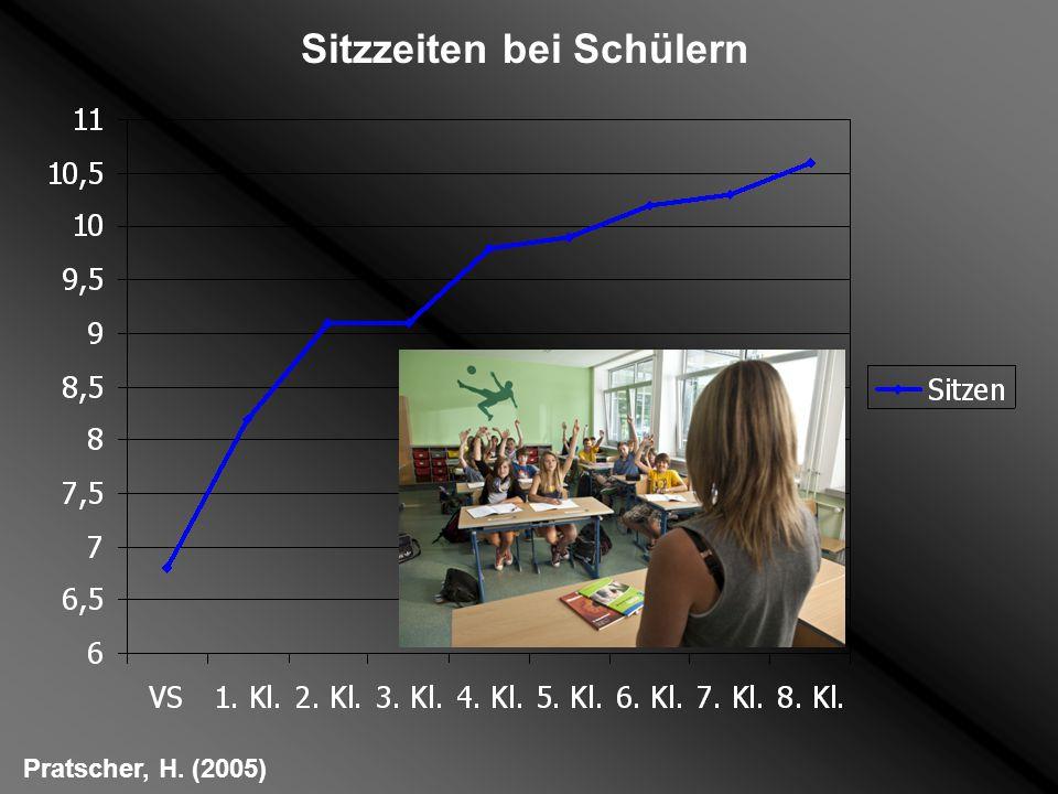 Sitzzeiten bei Schülern