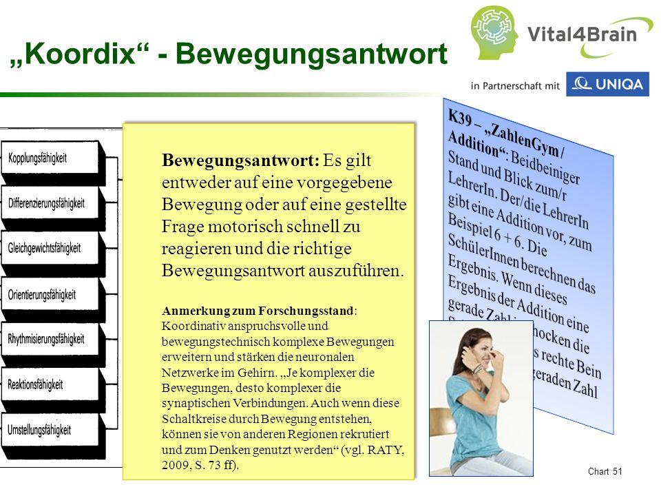 """Koordix - Bewegungsantwort"