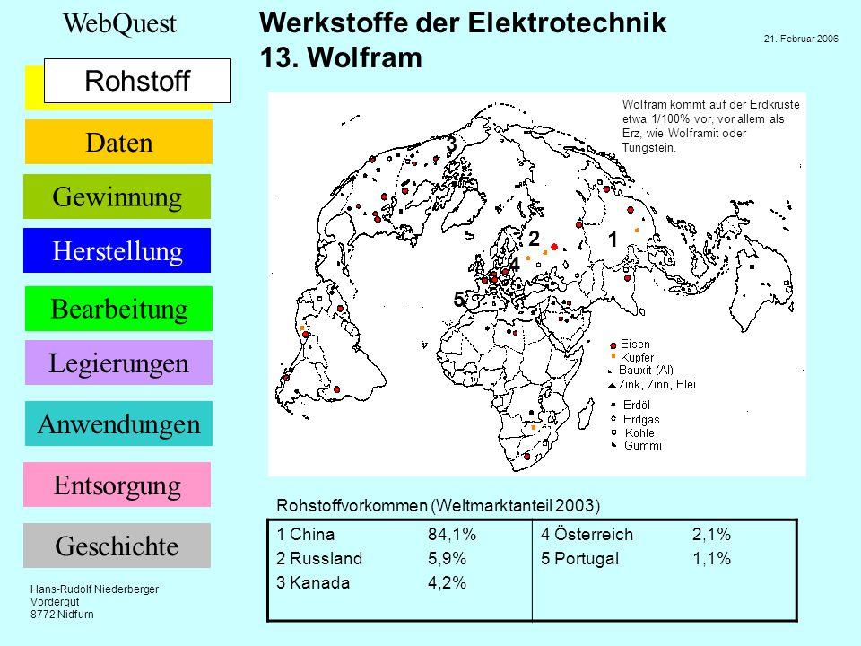 Rohstoff 3 2 1 4 5 Rohstoffvorkommen (Weltmarktanteil 2003)