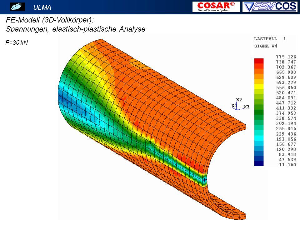 FE-Modell (3D-Vollkörper): Spannungen, elastisch-plastische Analyse