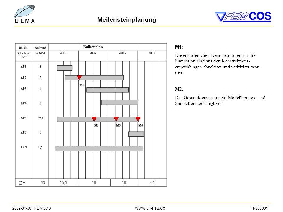 Meilensteinplanung U L M A M1: