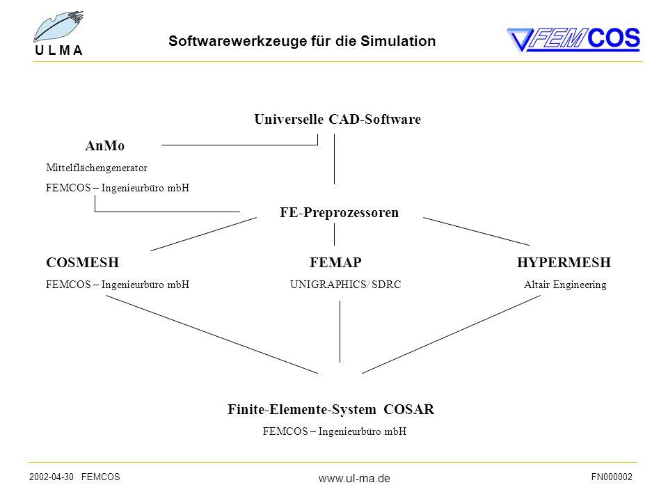 Softwarewerkzeuge für die Simulation