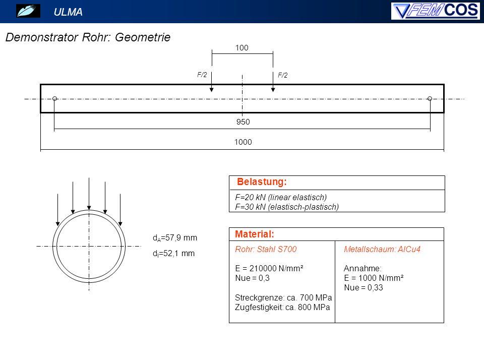 Demonstrator Rohr: Geometrie