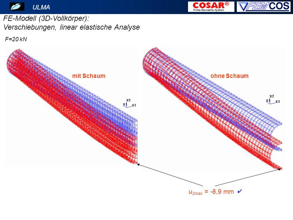 FE-Modell (3D-Vollkörper): Verschiebungen, linear elastische Analyse