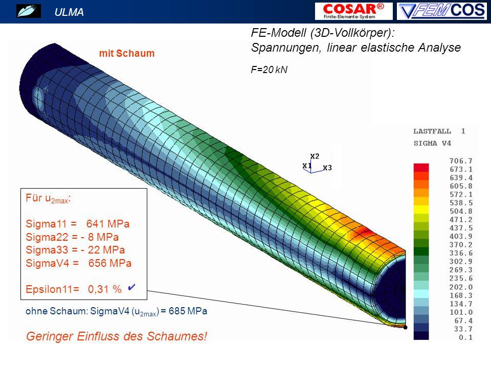 FE-Modell (3D-Vollkörper): Spannungen, linear elastische Analyse
