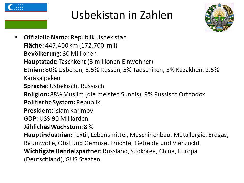 Usbekistan in Zahlen