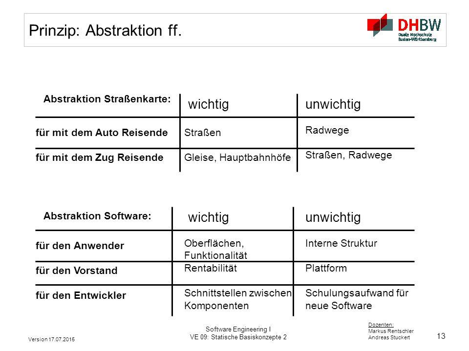 Prinzip: Abstraktion ff.